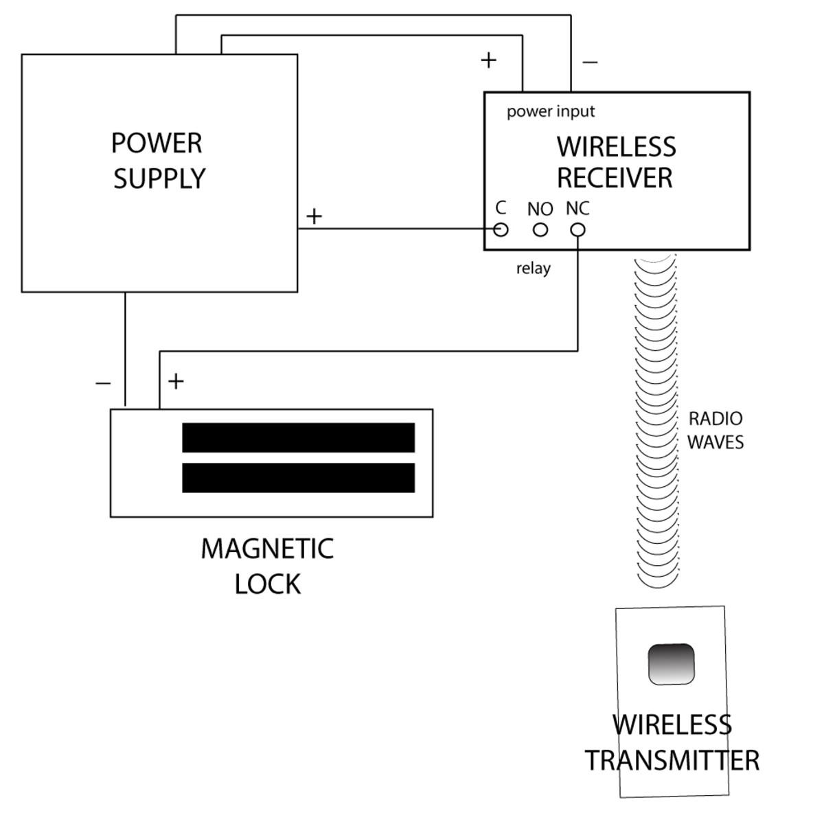 Wireless Magnetic Lock Wiring Diagram Wiring Diagram