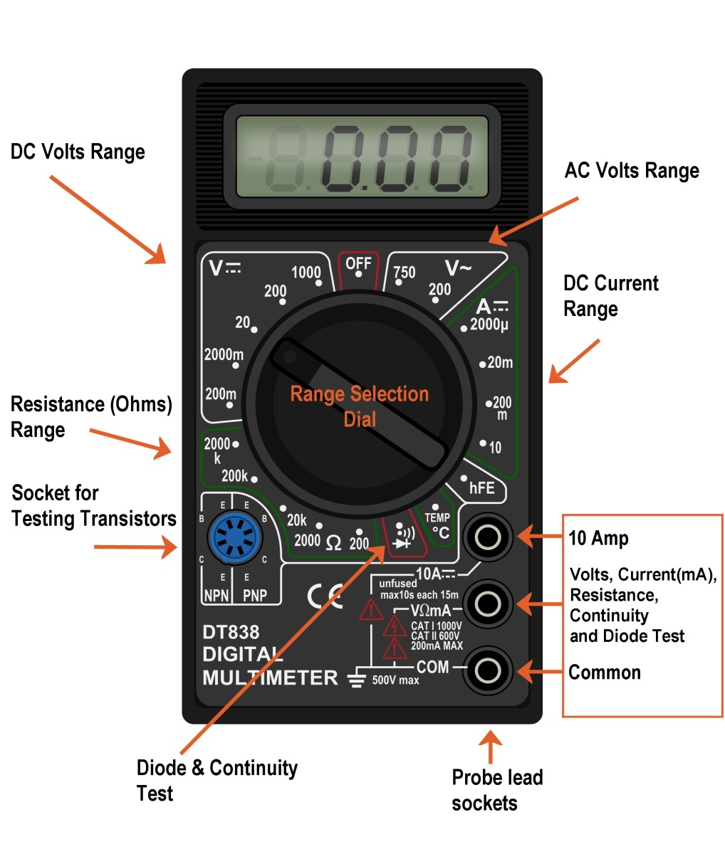 How to Use a Multimeter to Measure Voltage, Current and Resistance