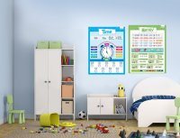 Using Educational Posters and Wall Art For Child ...