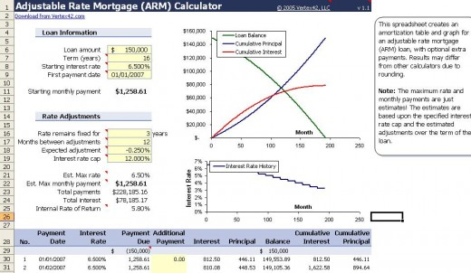 Adjustable Rate Mortgages Explainedu2013 and Calculate Adjustable Rate - mortgage calculator template