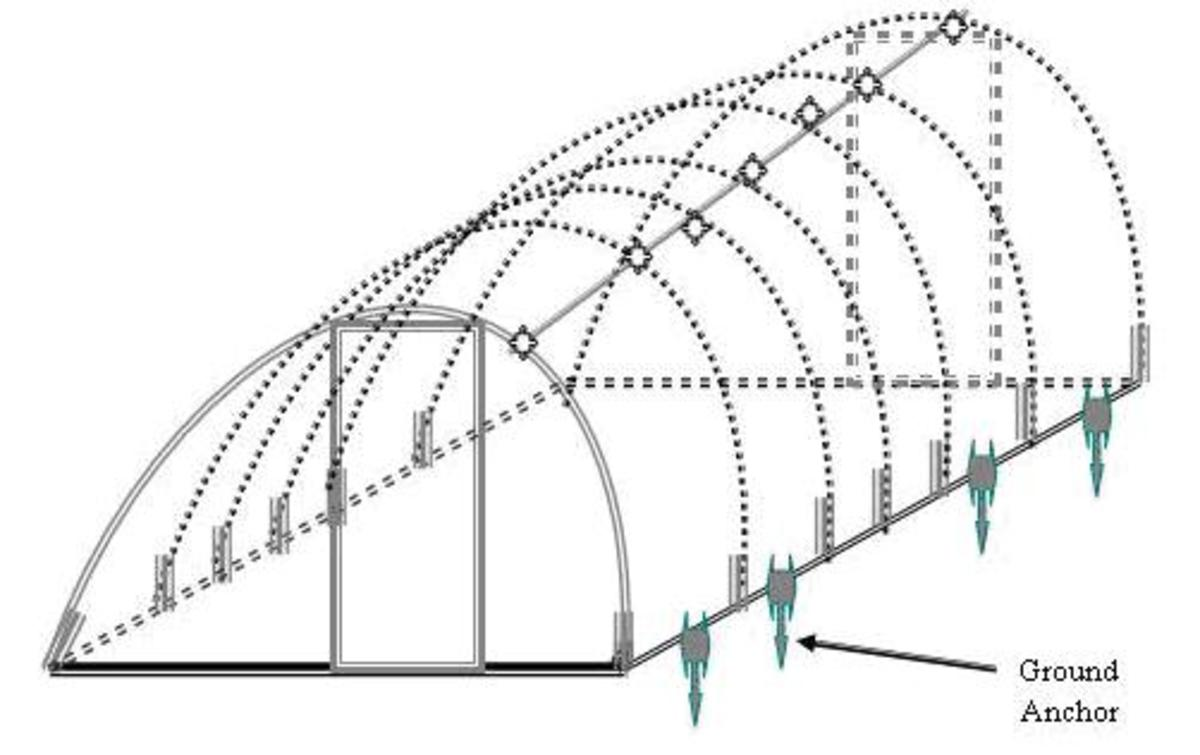 How to Build a Low-Cost Greenhouse With PVC Pipes Dengarden