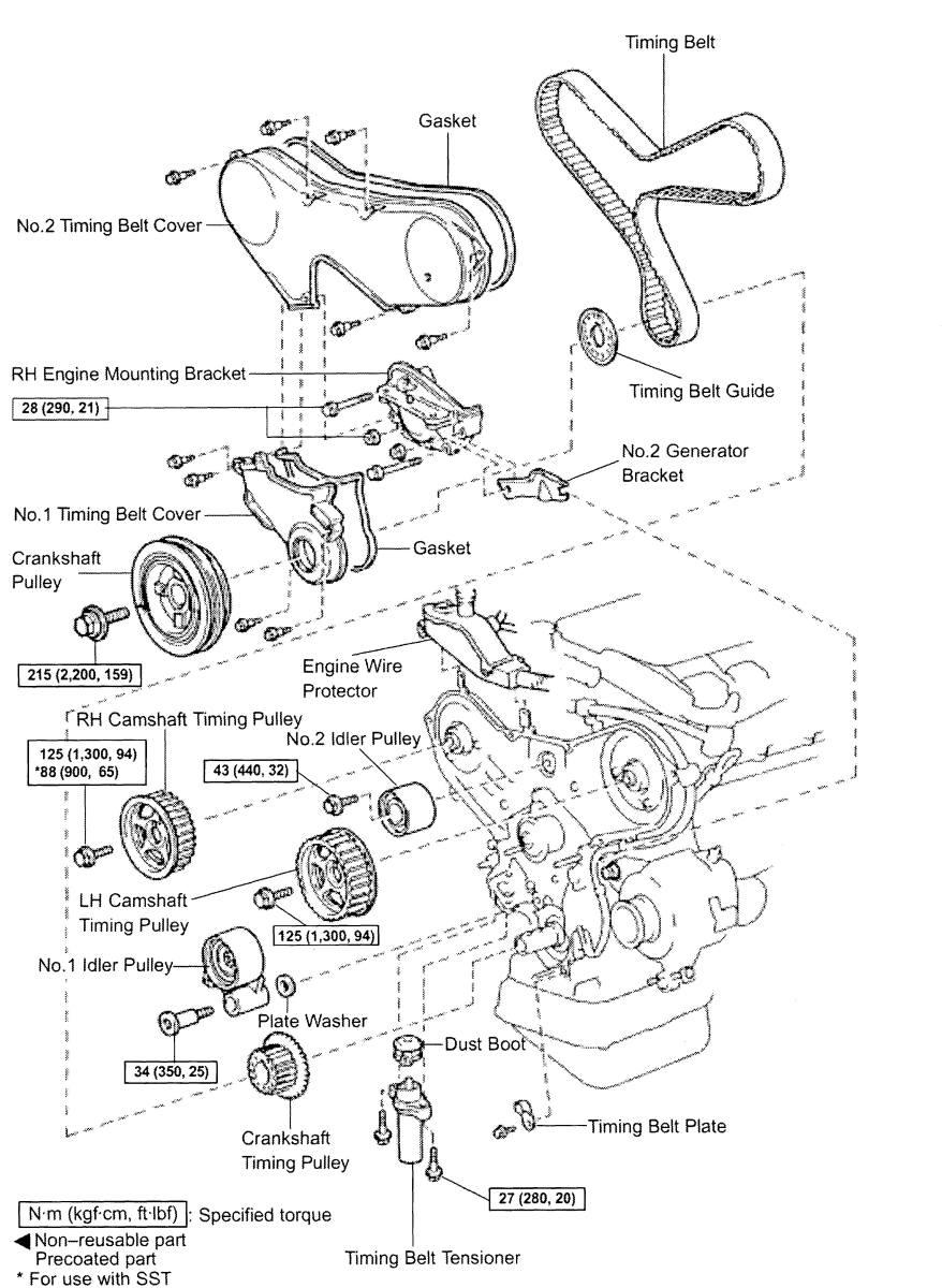 Toyota Sienna Alternator Wiring Diagram Wiring Schematic Diagram