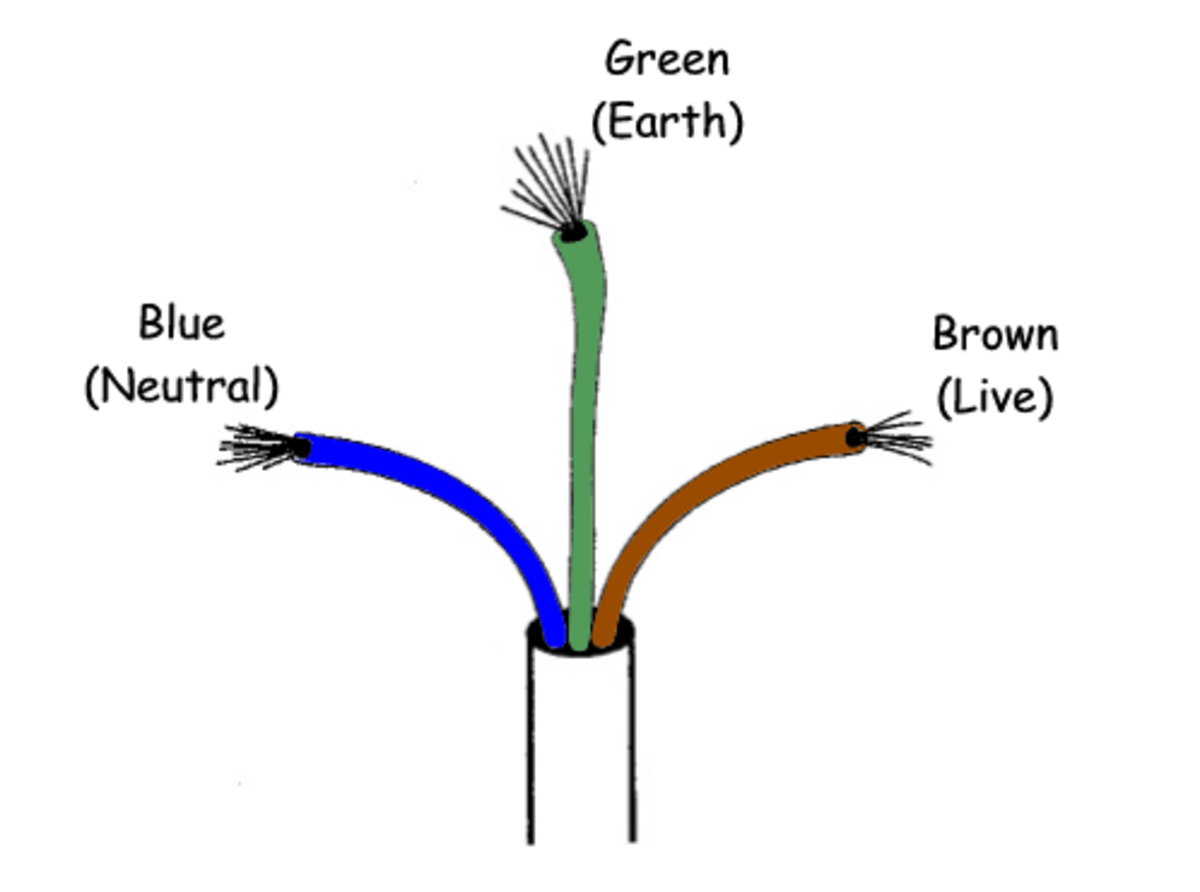 110 Computer Plug Wiring Diagram Electrical Wire Color Coding Hubpages