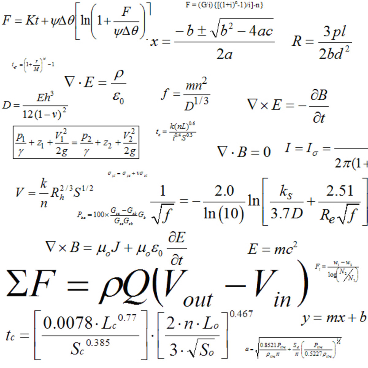 Practical Applications of Mathematics in Everyday Life Owlcation