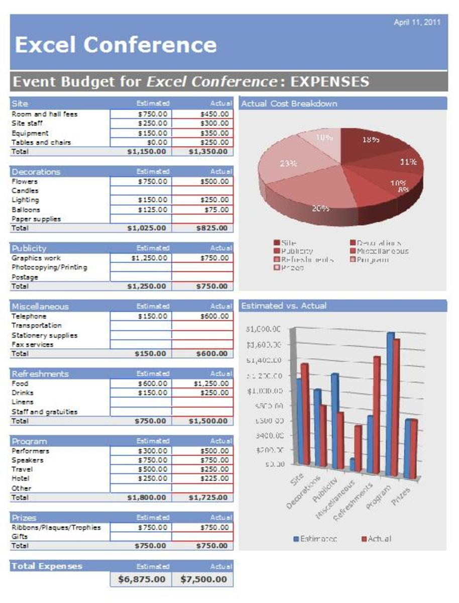Advantages of Microsoft Excel TurboFuture