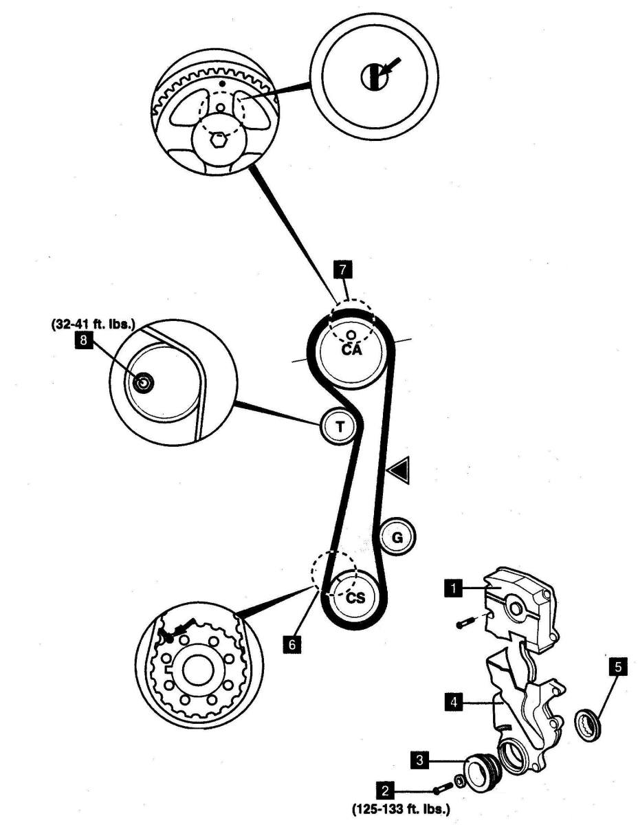 How to Replace the Timing Belt on the Hyundai Elantra or Kia Spectra