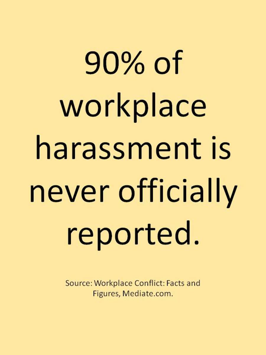 Tips for Dealing With Workplace Harassment and Bullying ToughNickel - work tips