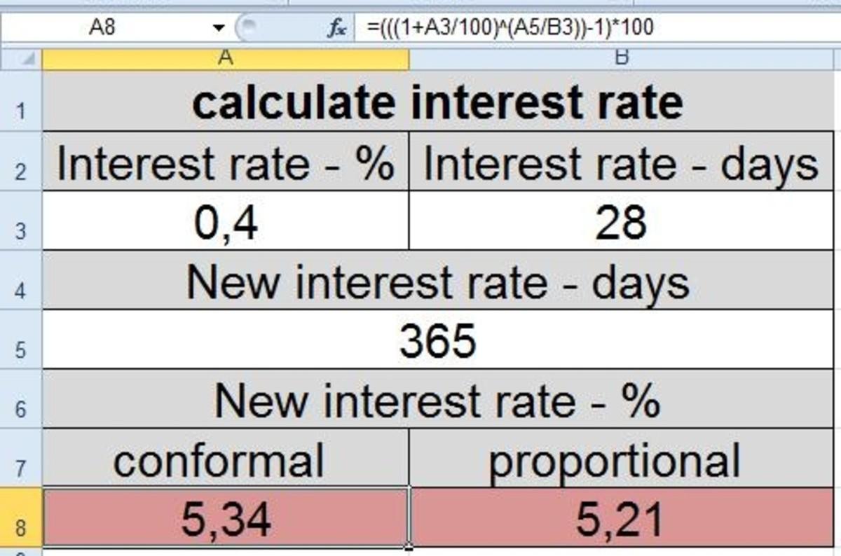 inflation calculator excel