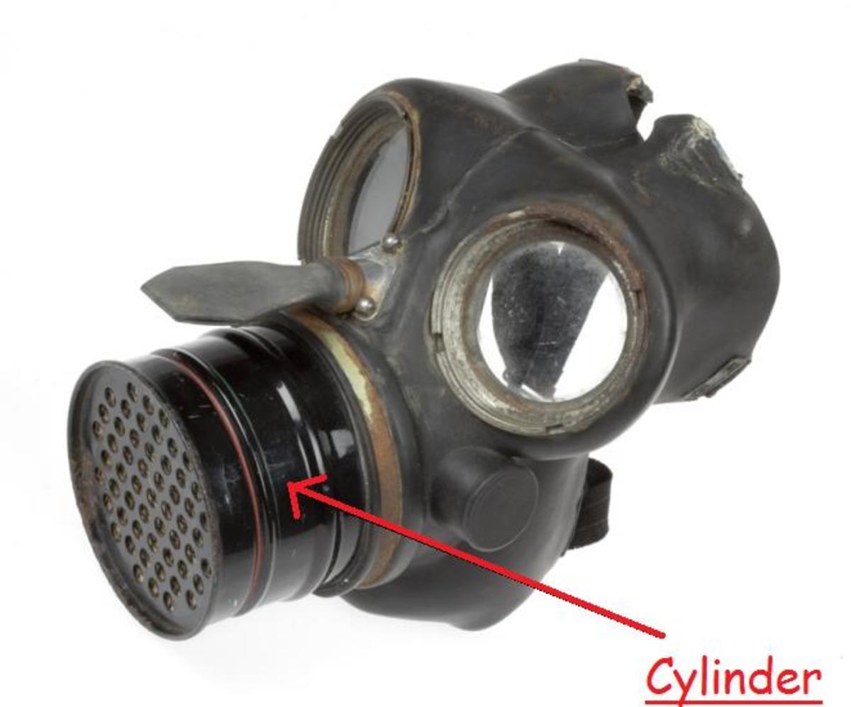 How To Make A Simple Ww2 Gas Mask Childrens Evacuation