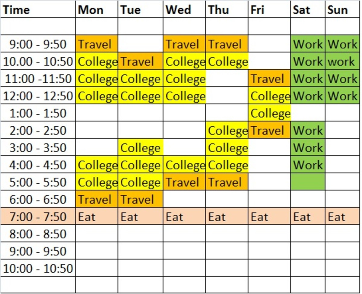 Study Timetable Template to Help You Study Better HubPages