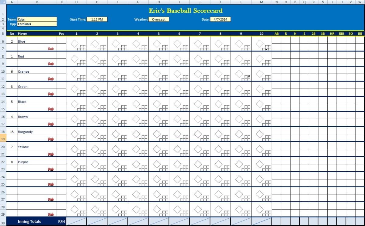 How to Create a Baseball Scorecard HowTheyPlay