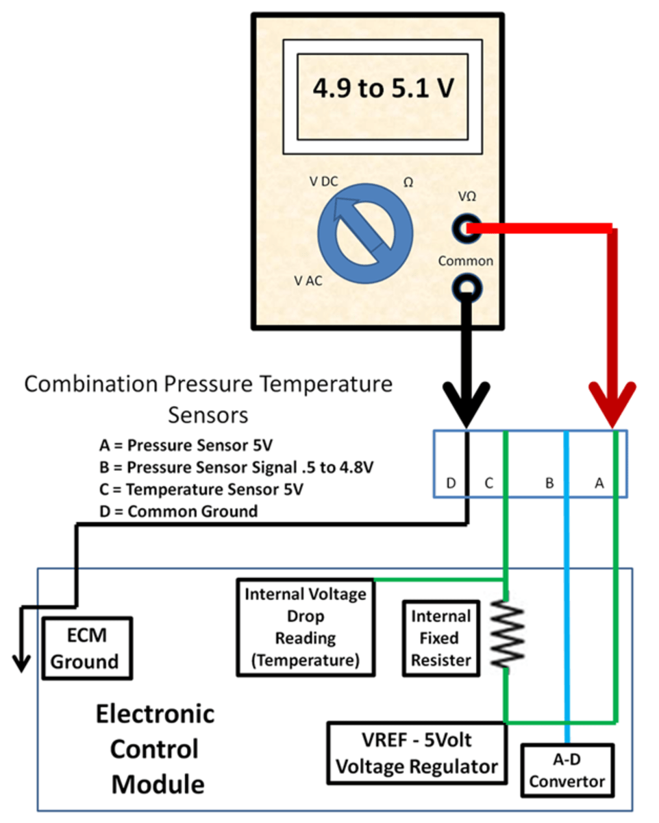 DIY Auto Service ECM PCM Computer Sensor Diagnosis and Testing