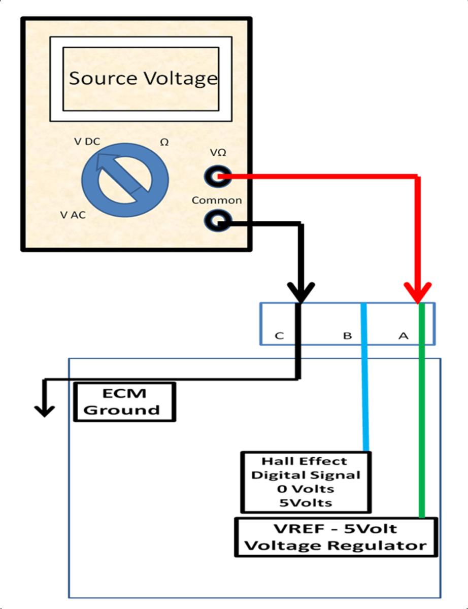 DIY Auto Service Permanent Magnet and Hall Effect Sensor Diagnosis