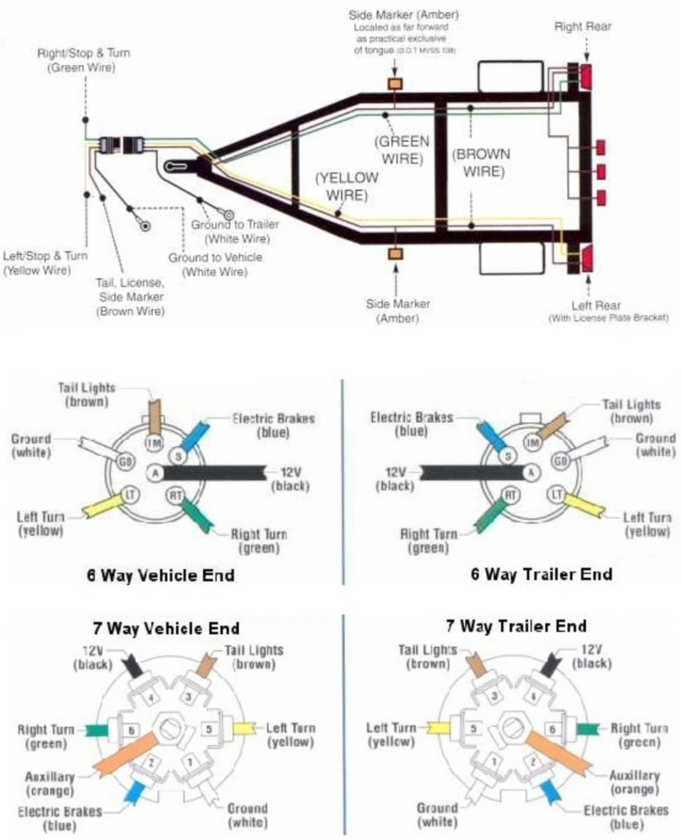 trailer wiring diagram pdf