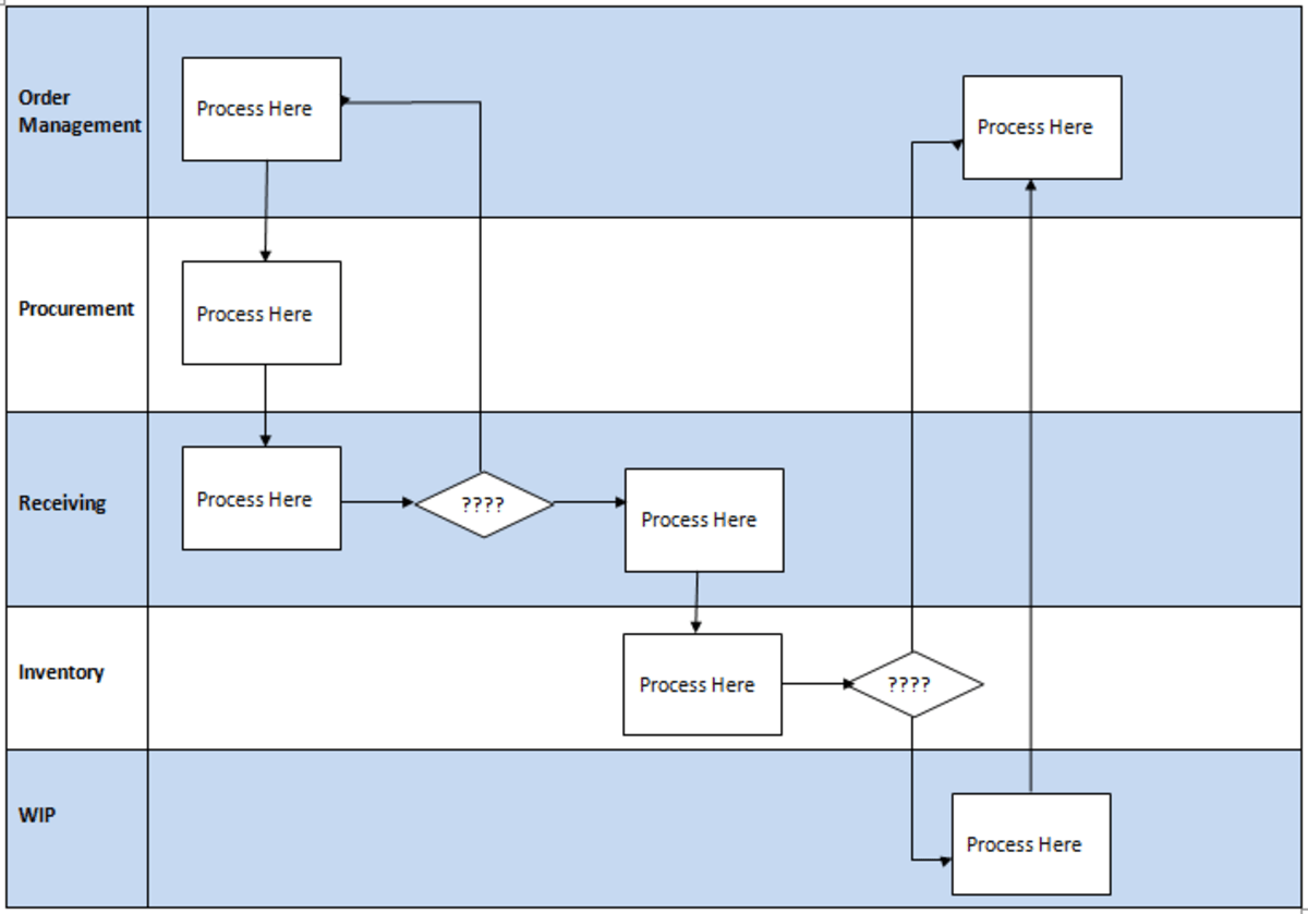 Which Process Map is Right for You ToughNickel
