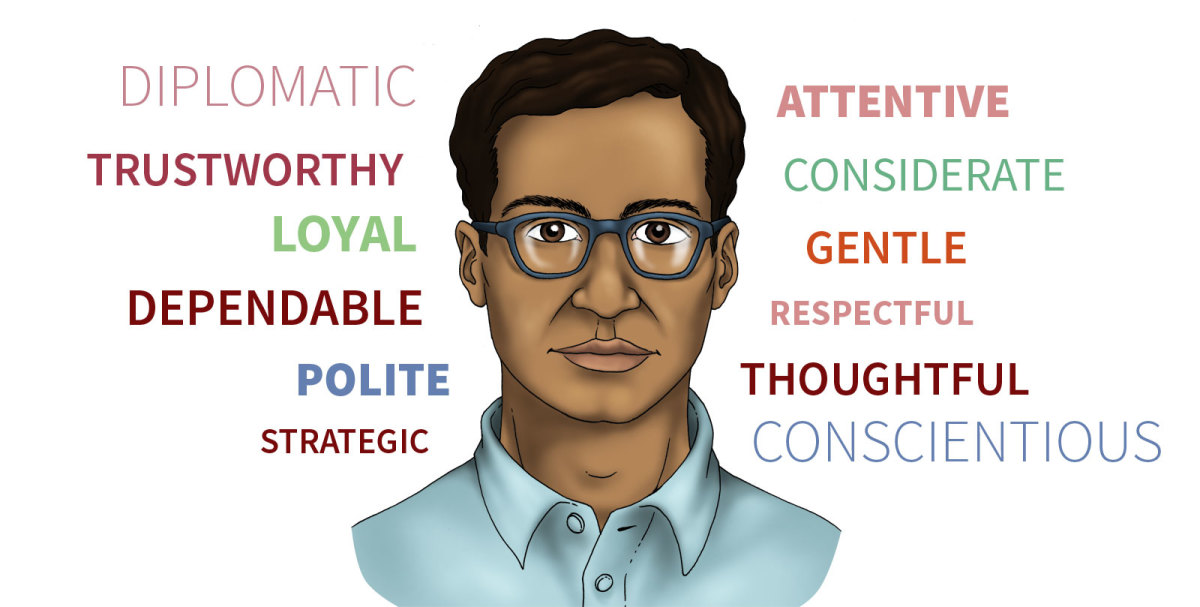 How to Describe Yourself 180 Words for Your Positive Qualities