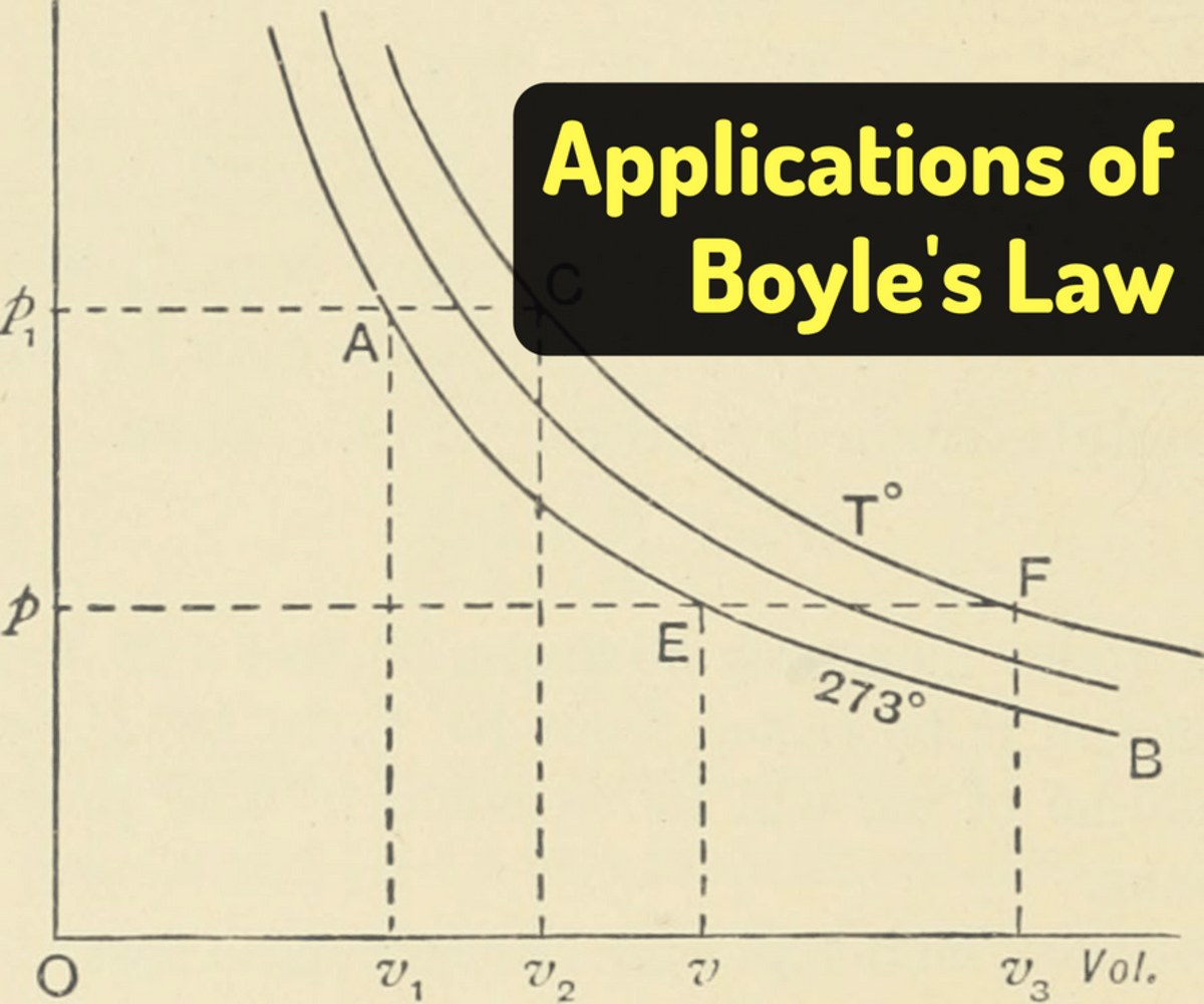 Boyle\u0027s Law Examples in Real Life Owlcation