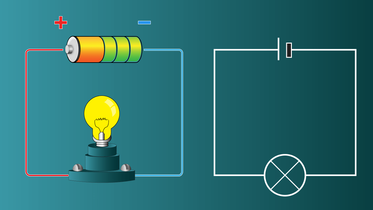 How to Understand Electricity Watts, Amps, Volts, and Ohms Owlcation