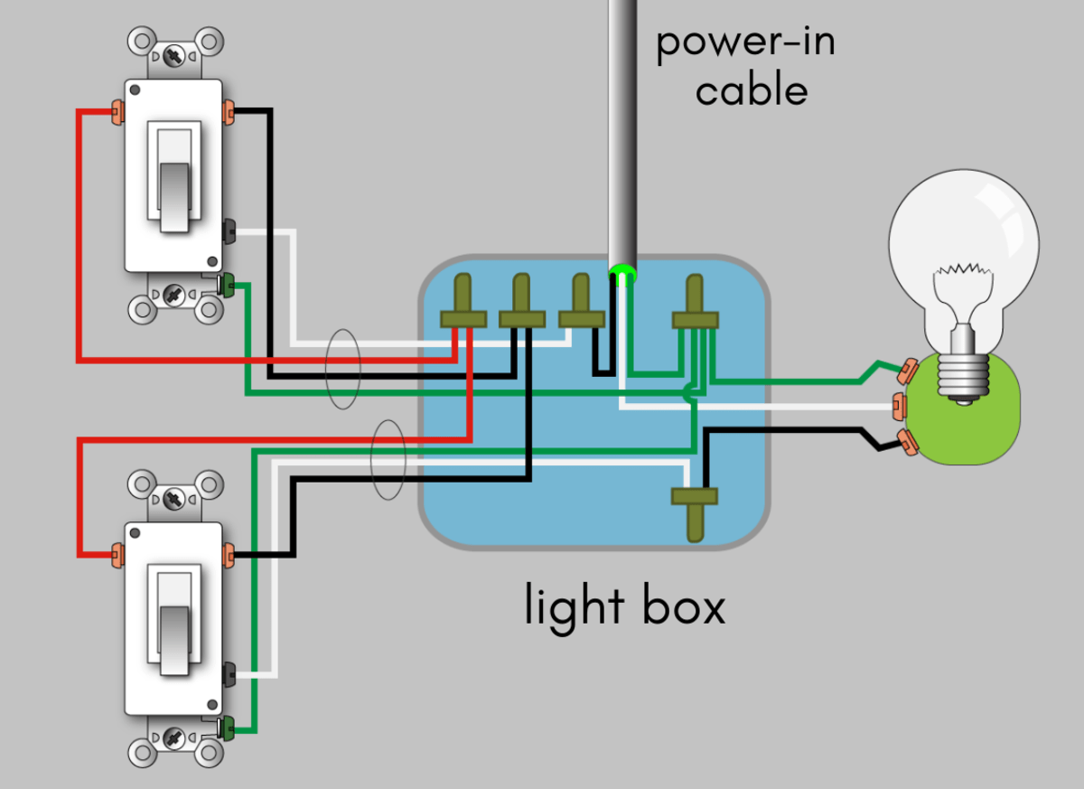 How to Wire a 3-Way Switch Wiring Diagram Dengarden