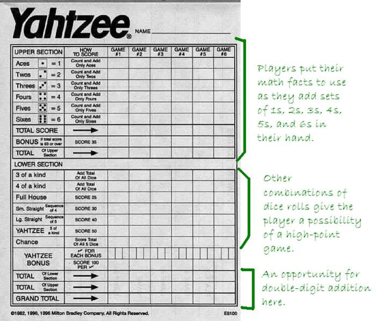 ... 12+ Free Basketball Evaluation Forms Free \ Premium   Yahtzee Score  Sheets Template ...