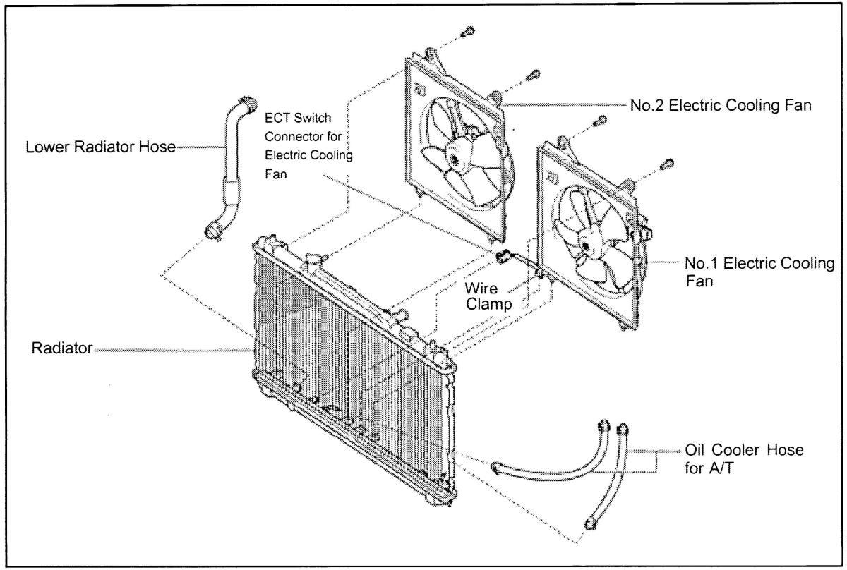 toyota highlander user wiring diagram 2015