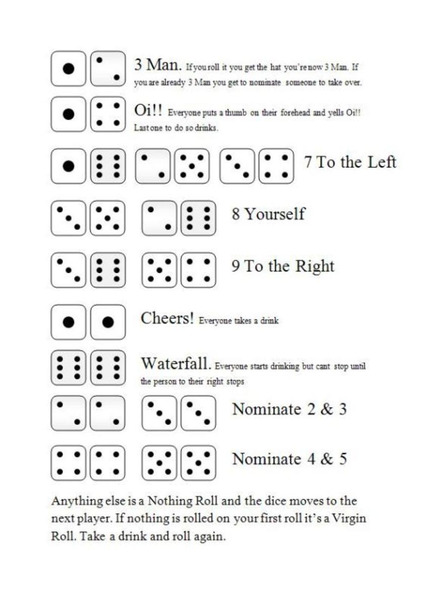 Three Man - Dice Drinking Game, Rules and How to Play HubPages