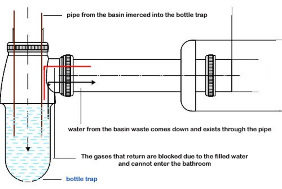 Why Do We Need Bottle Traps For Wash Basins Dengarden