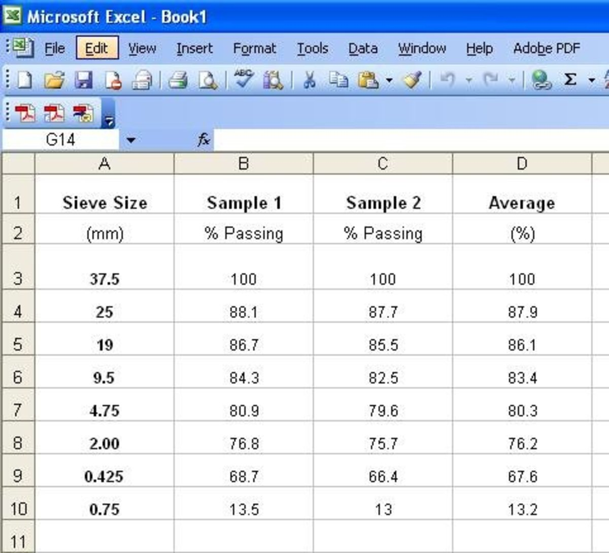 How to Create a Sieve Analysis Graph in Excel Spreadsheet? A Step by