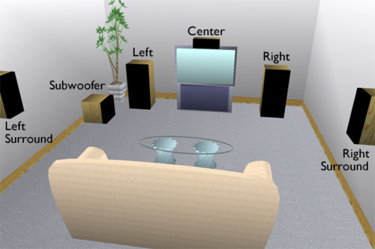 How to Set up  Calibrate 51/61/71 Surround Sound Speaker System