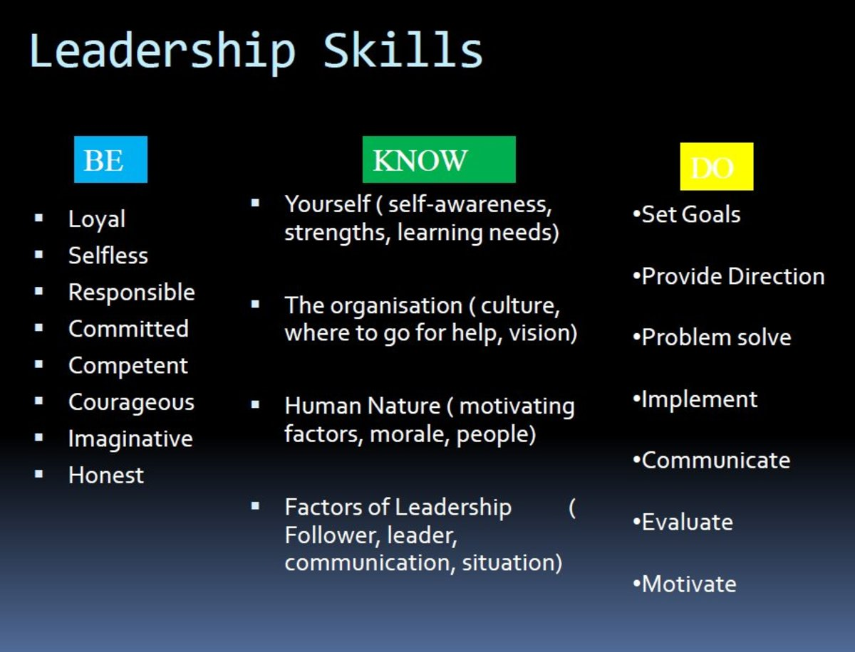 Bad Qualities Of A Leader Effective Leadership Skills - Be, Know And Do | Hubpages