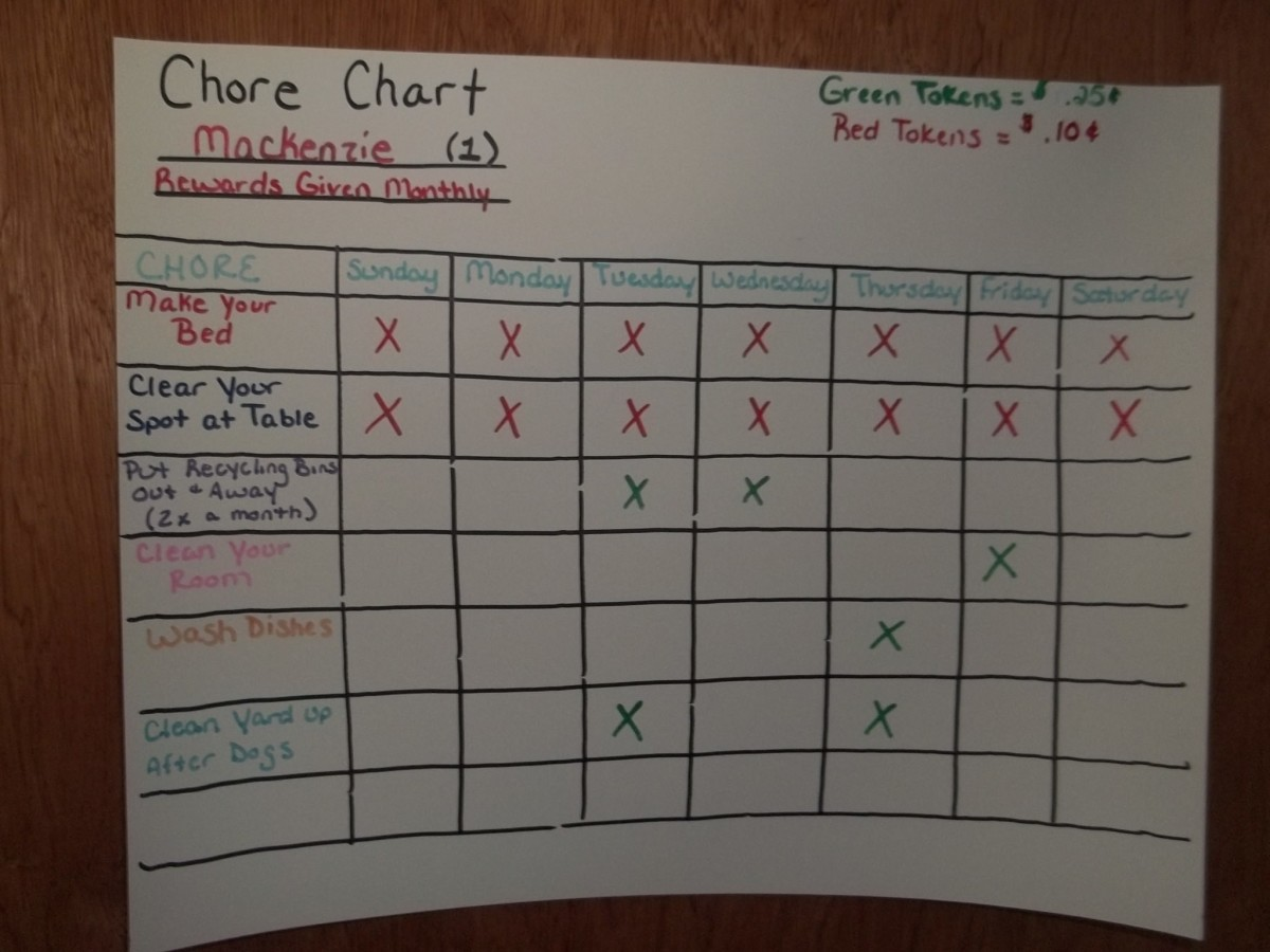 Chore Charts for Kids From Ages 4 - 12 WeHaveKids