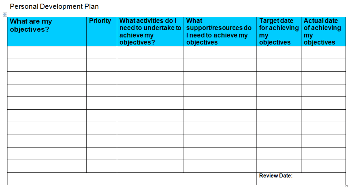 How to Create Your Own Personal Development Plan HubPages - example of a personal development plan sample