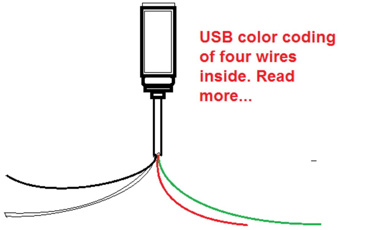 4 wire usb diagram camera usb wire color code the four wires inside