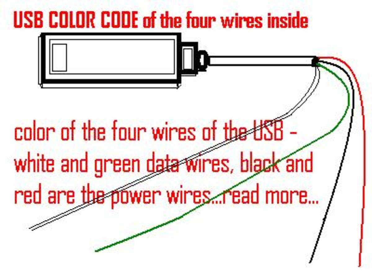 Usb Wiring Colours - New Era Of Wiring Diagram \u2022