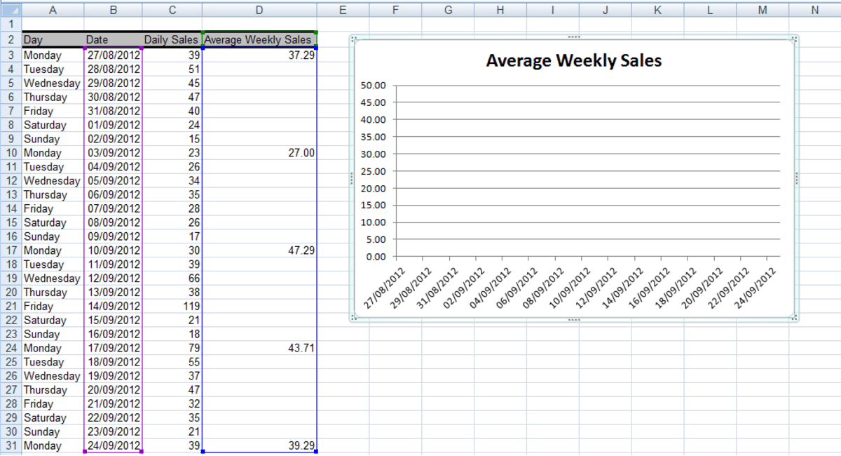 How to Get Excel 2007 and 2010 to Ignore Empty Cells in a Chart or