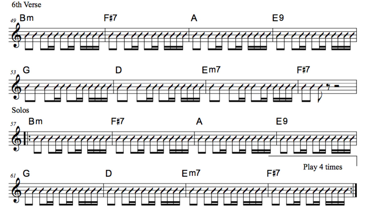 Amazing Chords Hotel California Images Basic Guitar Chords For