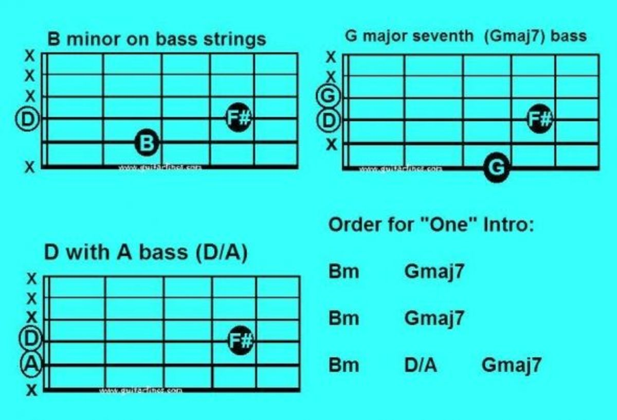 How to Play One by Metallica HubPages