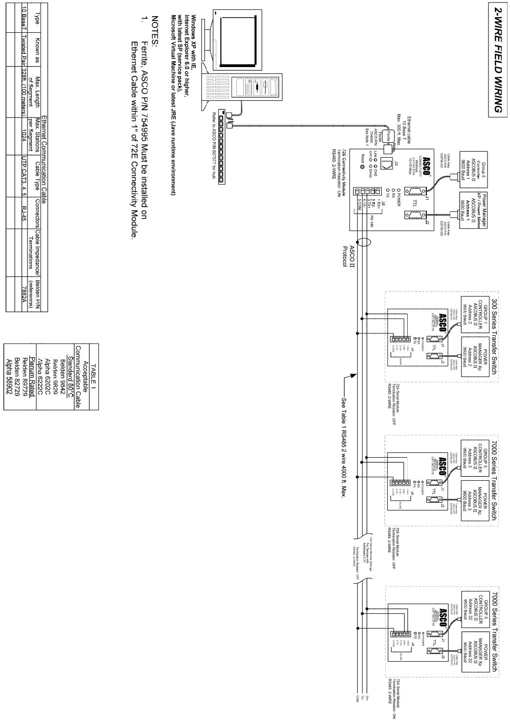 rs485 rj45 wiring diagram