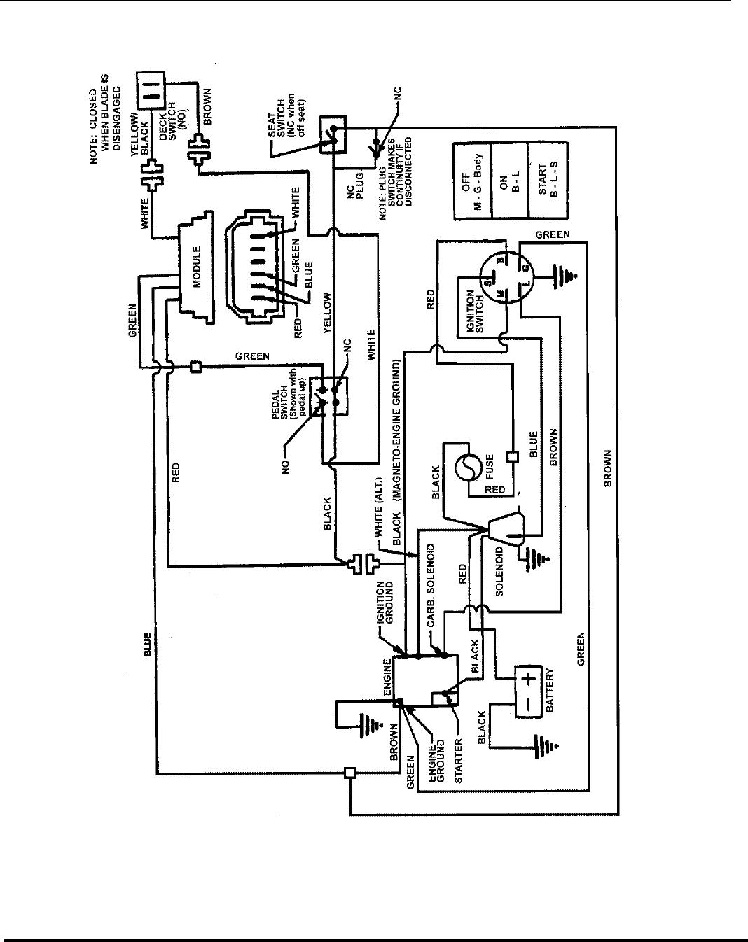 melex 252 golf cart wiring diagram