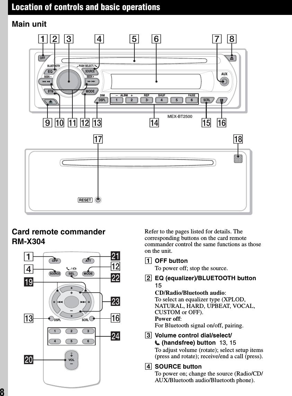 sony mex bt4000p wiring diagram
