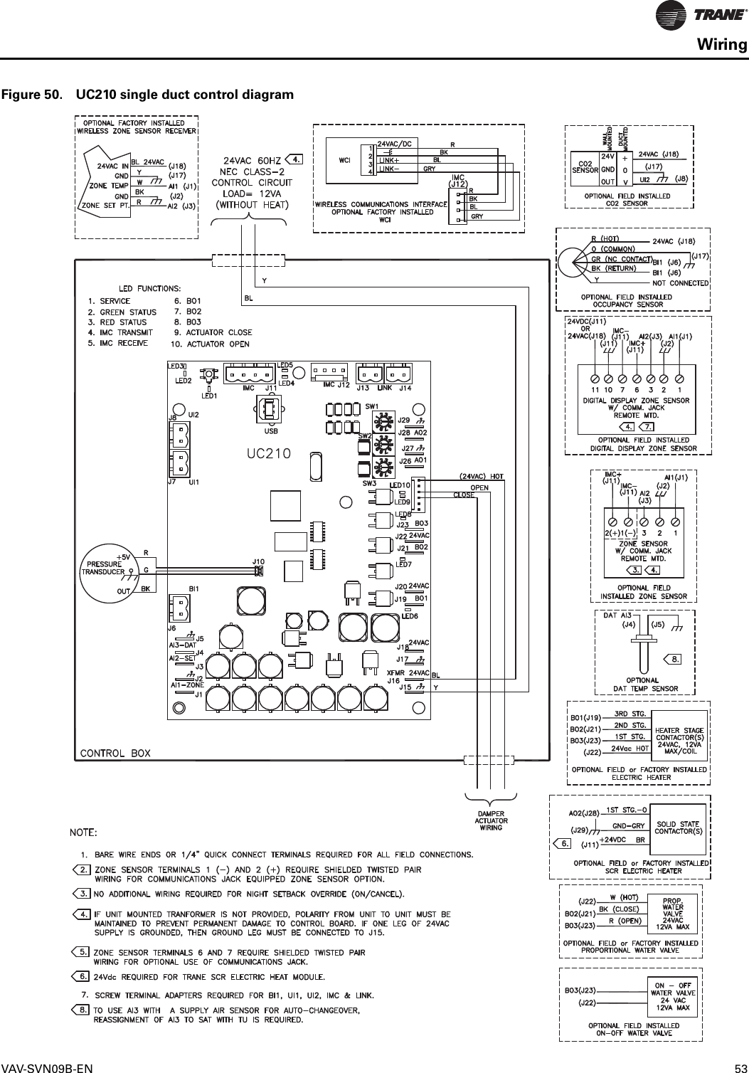 [DIAGRAM] Going From Trane Manual Thermostat To Honeywell