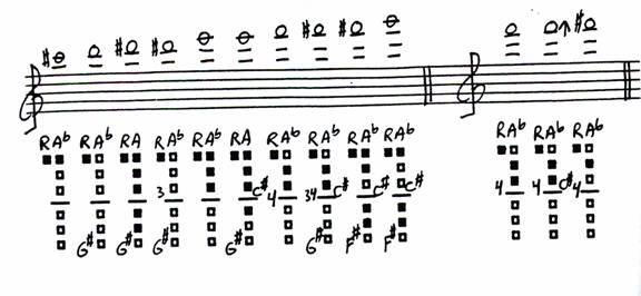 The Clarinet of the 21st Century - VII/2 Eb Altissimo Alternate