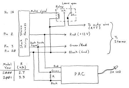 sony cdx wiring diagram sony xplod cdx gt wiring diagram wiring