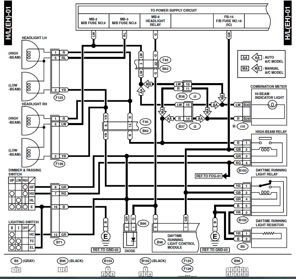 99 forester wiring diagram