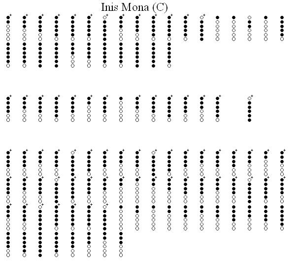 Eluveitie - Inis Mona (Tab original for Tin Whistle) music - blank sign in sheet
