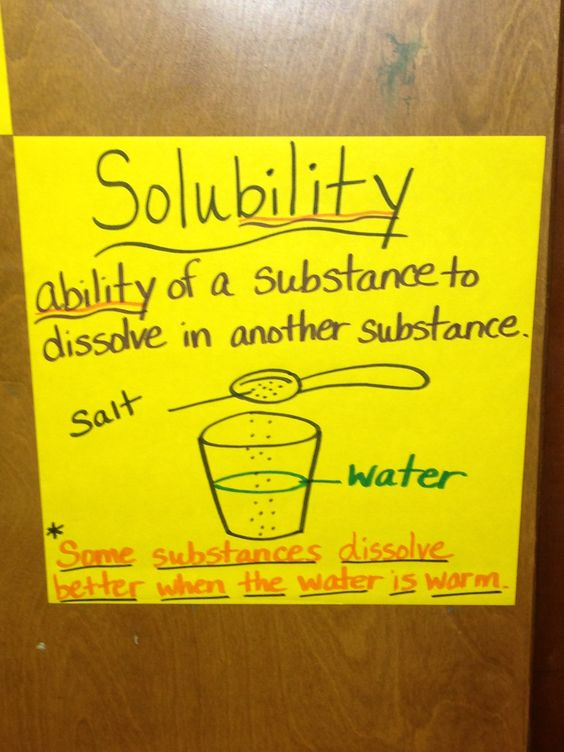 Science definition on emaze - solubility chart example