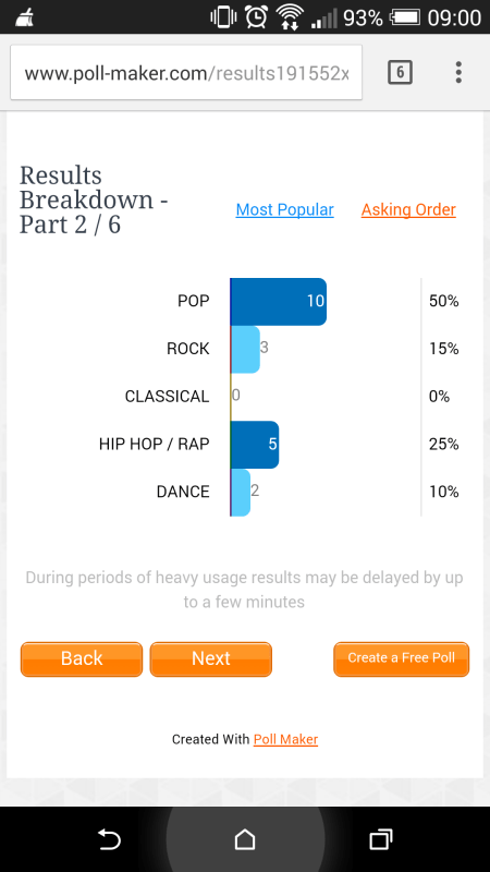 Favourite Music Genre Poll