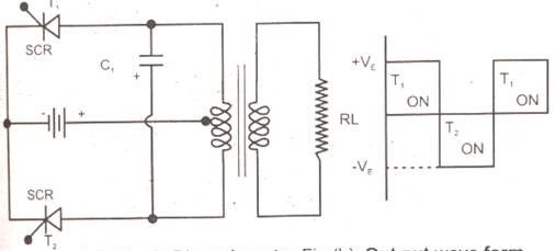 combine a hotswap circuit with a linear regulator analog content