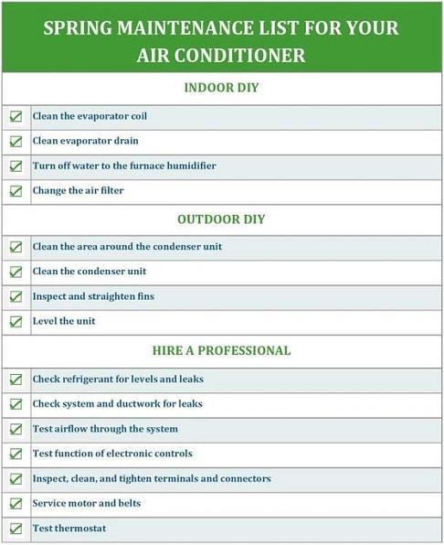 AC Maintenance Checklist US Home Filter