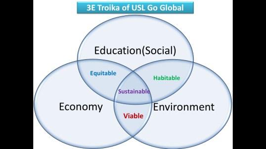 3Es for USL